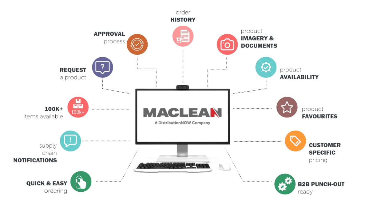 MacLean-eCommerce-Features