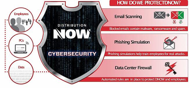 DNOW-Data-Security-Badge