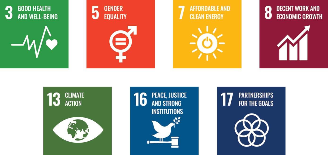 Sustainability-SDG-relevant