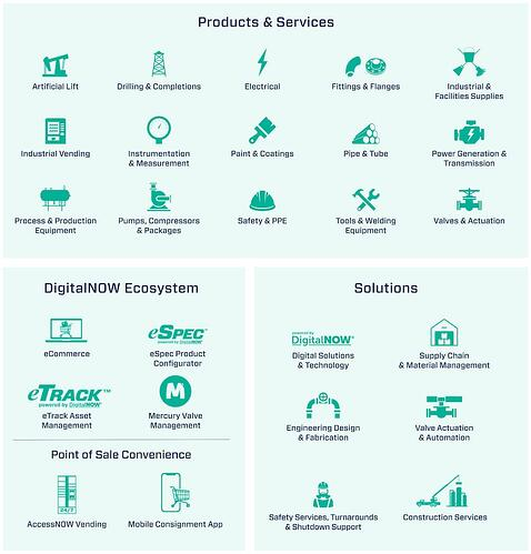 our-company-products-and-solutions
