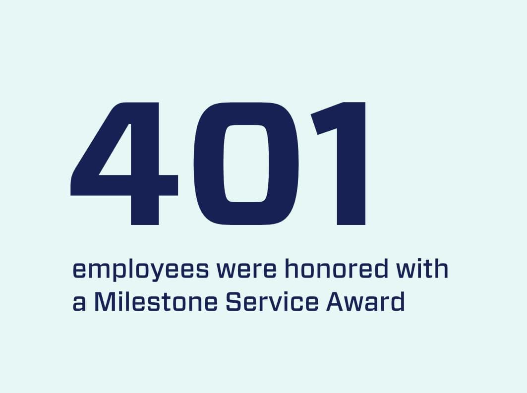 401-employees-honored-milestone-service-award