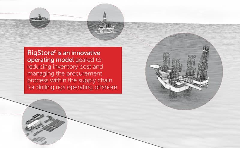 RigStore_an_Innovative_Operating_Model_Brochure