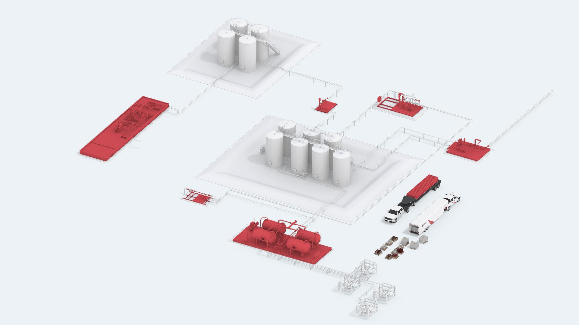 Tank Battery Facility